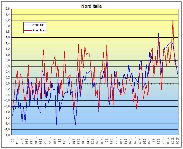 Le calde estati degli anni 40'-50'-ni.jpg