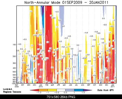"""Thread """"stratosferico"""" inverno 2010-2011...analisi e previsione della stratosfera-gfs_nam_web_1.png"""