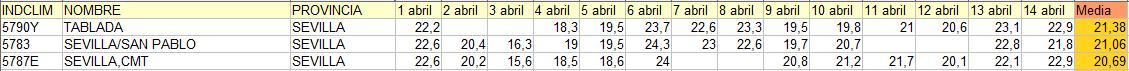 Reports from Spain-sevilla.jpg