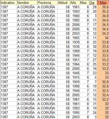 Reports from Spain-coruna.jpg