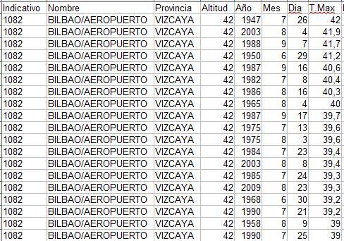 Reports from Spain-bilbao.jpg
