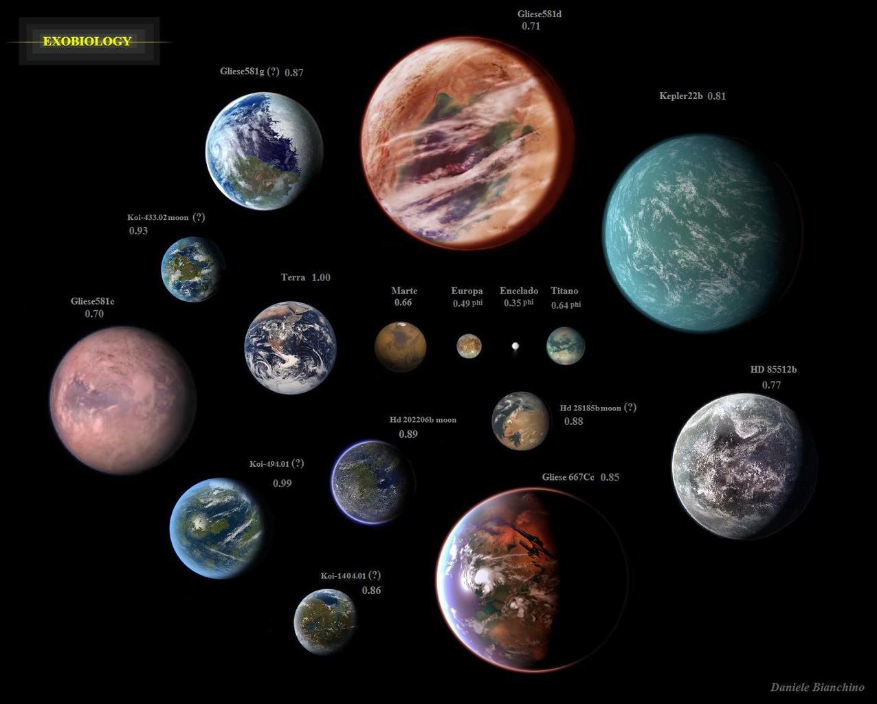 Pianeti extrasolari e forme di vita - Extrasolar visions-planets_pianeti_extrasolari_alieni_gliese581c_gliese581d_kepler22_gliese667cc_gliese581g_hd85512.jpg