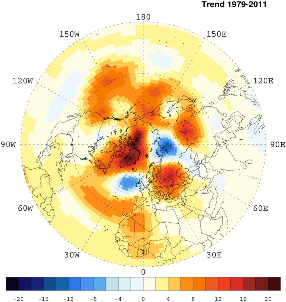 gw ed heat waves-trendhgt.jpg