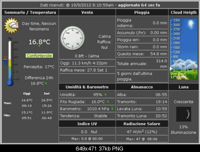 Sito internet e dati da WeatherlinkIP-immagine-049.png