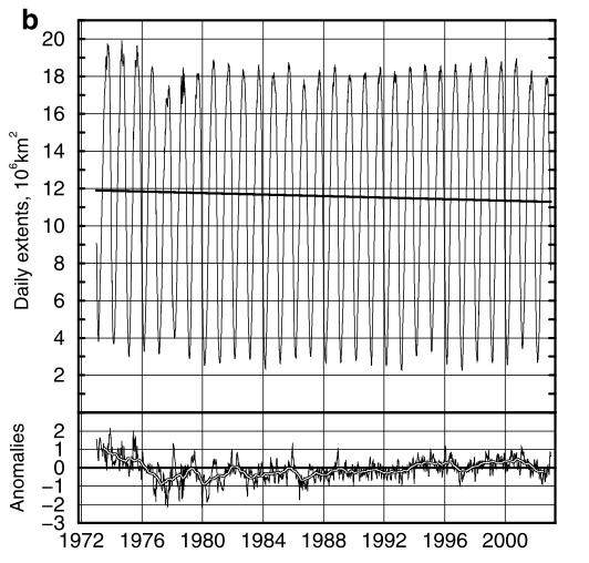 Ghiacci artici in pesante deficit-antarctic.png