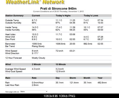 Qualcuno conosce il datalogger Davis IP e il suo utilizzo?-cattura2.png