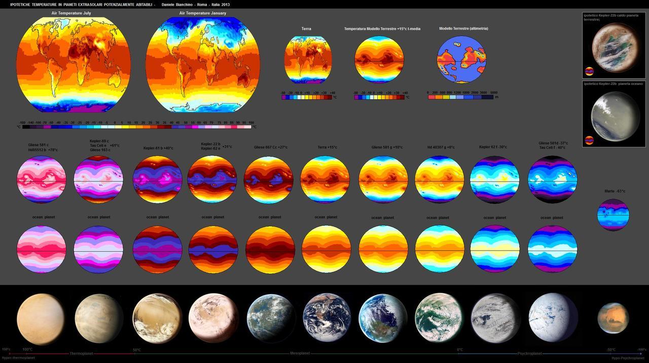 Pianeti extrasolari e forme di vita - Extrasolar visions-planets_pianeti_extrasolari_exstrasolar_alien_life_daniele_bianchino_abitabili.jpg