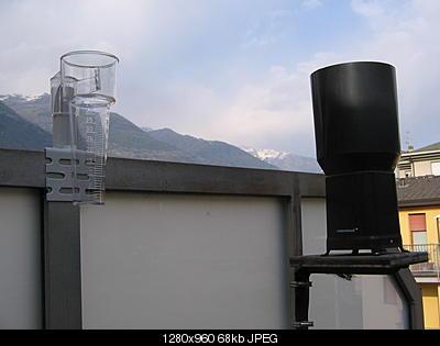 Eccola qua... WMR 300 on the road!-pluviometro-manuale-digitale.jpg