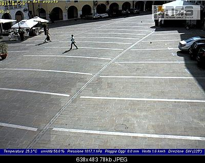 Dati meteo Davis su immagine webcam-webcam_dati.jpg