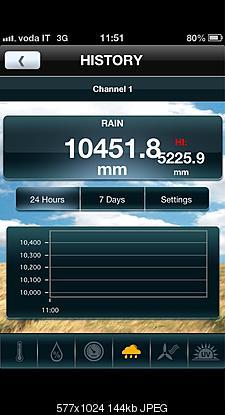 Anywhere weather kit LW301-imageuploadedbytapatalk1378634020.631801.jpg