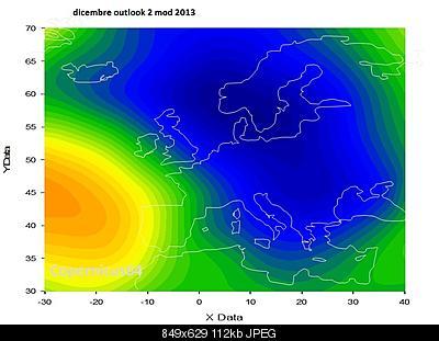 Modelli stagionali sun-based: proiezioni copernicus!-dicembre.jpg