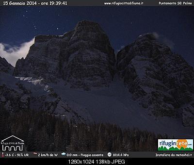 Nowcasting nivo-glaciale Alpi inverno 2013-image.jpg