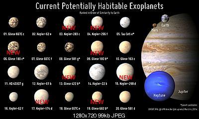 Pianeti extrasolari e forme di vita - Extrasolar visions-hec_catalog_all.jpg