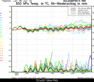 Nowcasting nivo-glaciale Alpi primavera 2014-ms_1246_ens.png