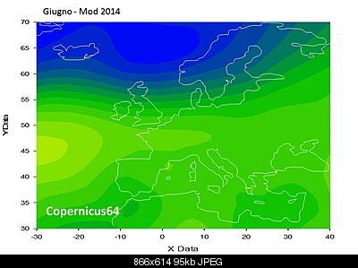 Modelli stagionali sun-based: proiezioni copernicus!-giugno-mod2014.jpg