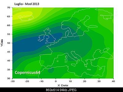 Modelli stagionali sun-based: proiezioni copernicus!-luglio-mod2013.jpg