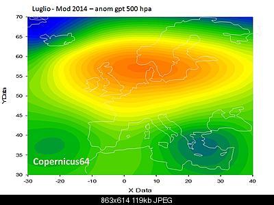 Modelli stagionali sun-based: proiezioni copernicus!-luglio-500hpa-mod2014.jpg