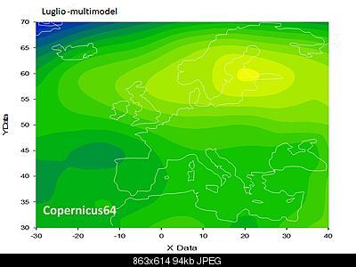 Modelli stagionali sun-based: proiezioni copernicus!-luglio-2014-multim.jpg