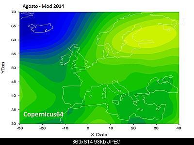 Modelli stagionali sun-based: proiezioni copernicus!-agosto-mod2014.jpg