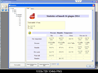 GraphWeather, nuovo software freeware per stazioni meteo-gw-statistiche.png