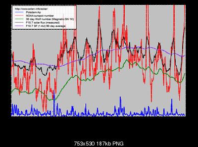 Analisi stratosfera 2013-2014-927.png