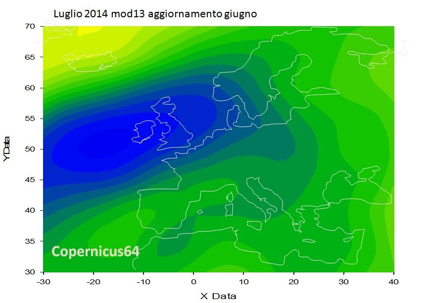 Modelli stagionali sun-based: proiezioni copernicus!-luglio-2014-mod13-aggiornam-giugno.jpg