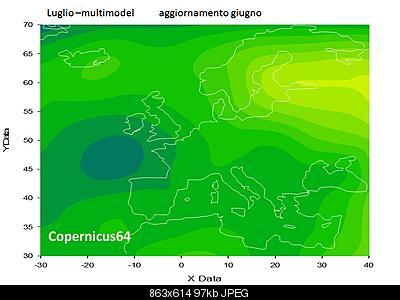 Modelli stagionali sun-based: proiezioni copernicus!-luglio-multimodel-aggiornam-giugno.jpg