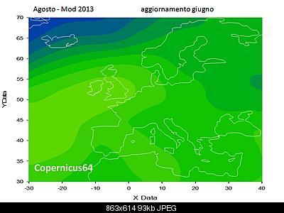 Modelli stagionali sun-based: proiezioni copernicus!-agosto-mod13-aggiornam-giugno.jpg