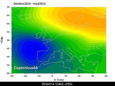 Modelli stagionali sun-based: proiezioni copernicus!-ott-2014-mod13.jpg