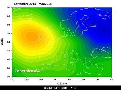 Modelli stagionali sun-based: proiezioni copernicus!-stt-2014-mod14.jpg