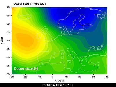 Modelli stagionali sun-based: proiezioni copernicus!-ott-2014-mod14.jpg