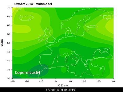 Modelli stagionali sun-based: proiezioni copernicus!-ott-2014-multim.jpg