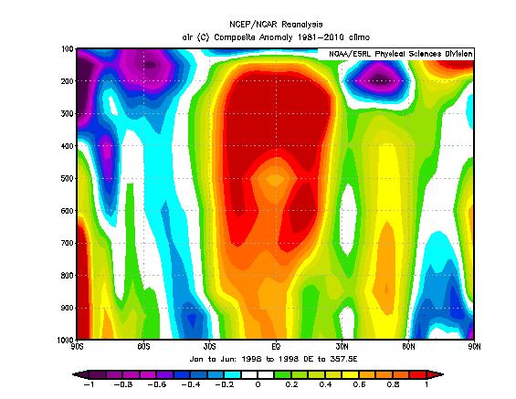 Temperature globali-0vbceec8op.png