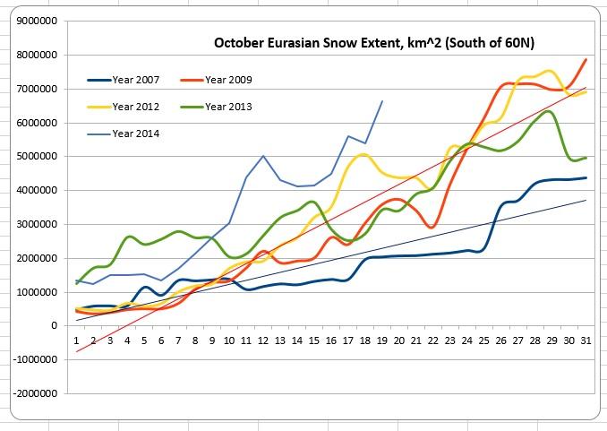 SAI (Snow Advance Index)- Analisi e monitoraggio-updatesai.jpg