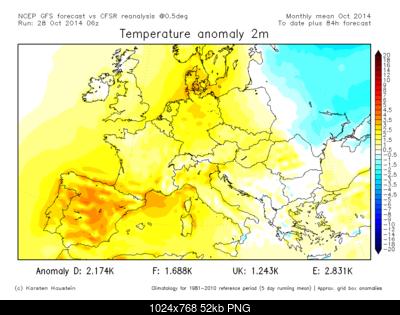 Ottobre 2014:anomalie termiche e pluviometriche-anom2m_fcstmth_europe.png