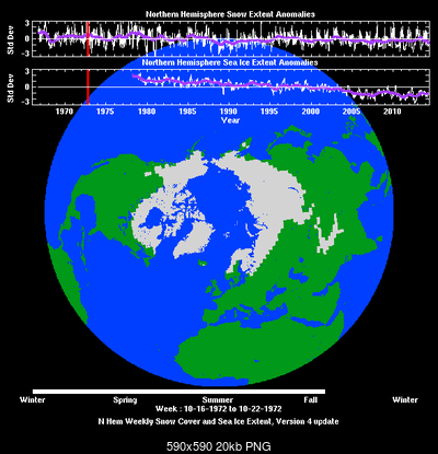 SAI (Snow Advance Index)- Analisi e monitoraggio-ease2_n25km.snowice.19721016-19721022.v04.png