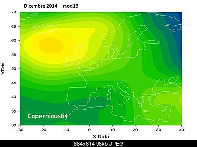 Modelli stagionali sun-based: proiezioni copernicus!-dic-2014-mod13.jpg
