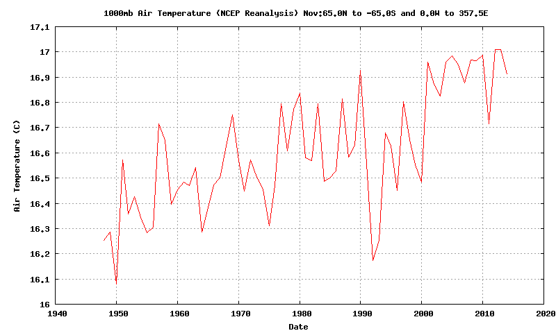 Temperature globali-climindex.79.21.169.10.337.6.3.50.png