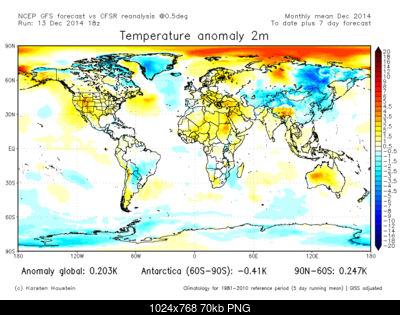 Temperature globali-anom2m_fcstmth_equir.png