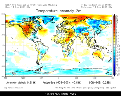 Temperature globali-anom2m_past07_equir.png
