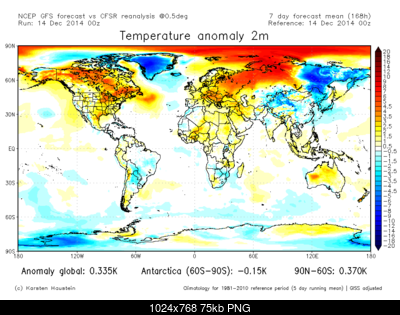 Temperature globali-anom2m_mean_equir.png