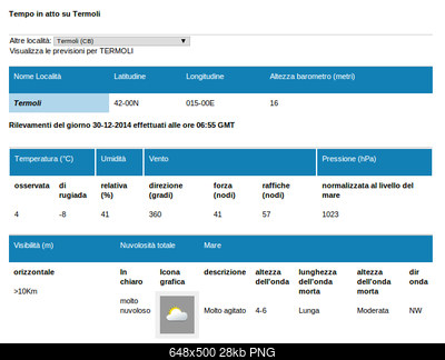 Il tempo a Campobasso-schermata-2014-12-30-08-01-58.png
