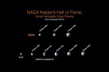 Pianeti extrasolari e forme di vita - Extrasolar visions-kepler_hall_of_fame_jan2015_profile-full.jpg