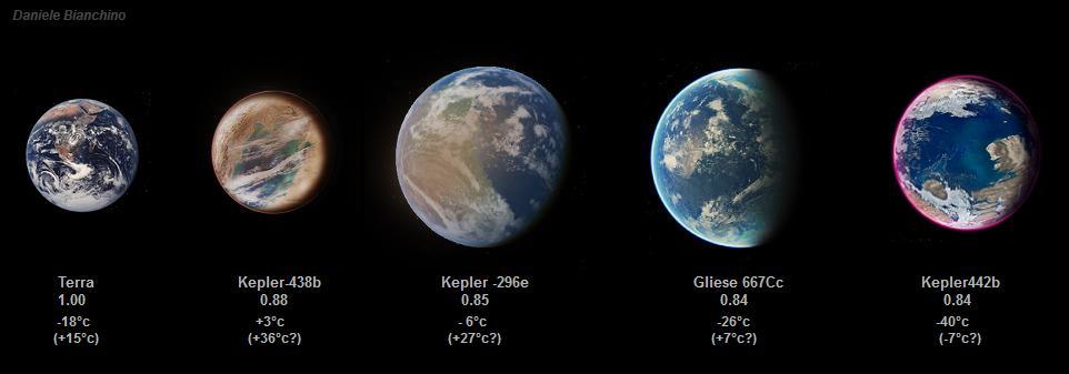 Pianeti extrasolari e forme di vita - Extrasolar visions-daniele_bianchino_potential_abitable_planet_pianeti_alieni_abitabili.jpg