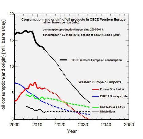 Petrolio: produzione, utilizzo, riserve, effetti sull'ambiente, alternative ed impatti geopolitici-image.imageformat.fullwidth.146169299.png