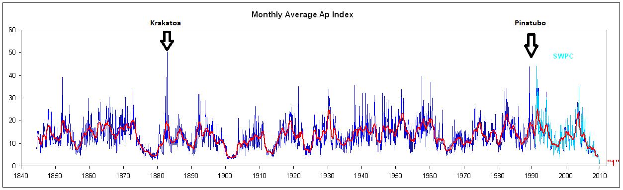 -eruption_ap-index.png
