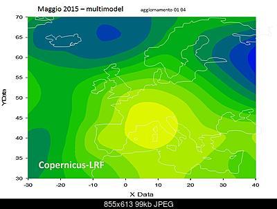 Modelli stagionali sun-based: proiezioni copernicus!-maggio-2015-multim.jpg