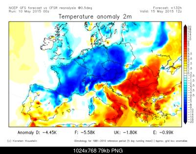Ora tocca il caldo al CN; monitoriamo-anom2m_f132_europe.png