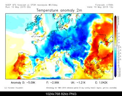 Ora tocca il caldo al CN; monitoriamo-anom2m_f156_europe.png