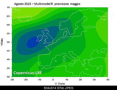Modelli stagionali sun-based: proiezioni copernicus!-agosto-multim-2015.jpg